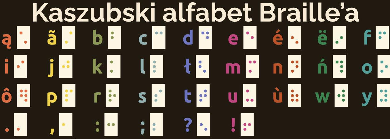 Amerykanin stworzył alfabet Braille'a dla Kaszubów
